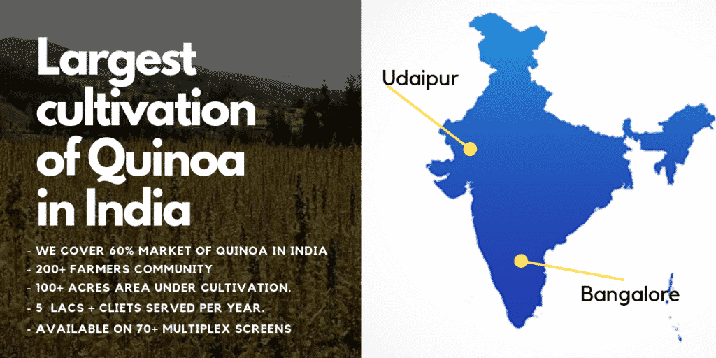 Largest-cultivation-of-Quinoa-in-India-1024x512